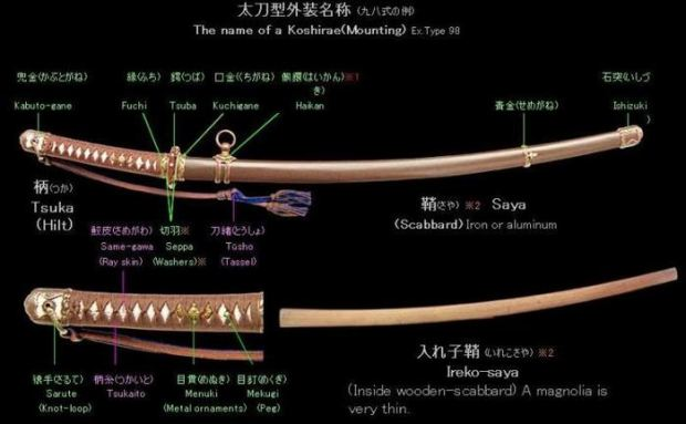 standart militar pedang jepang PD II